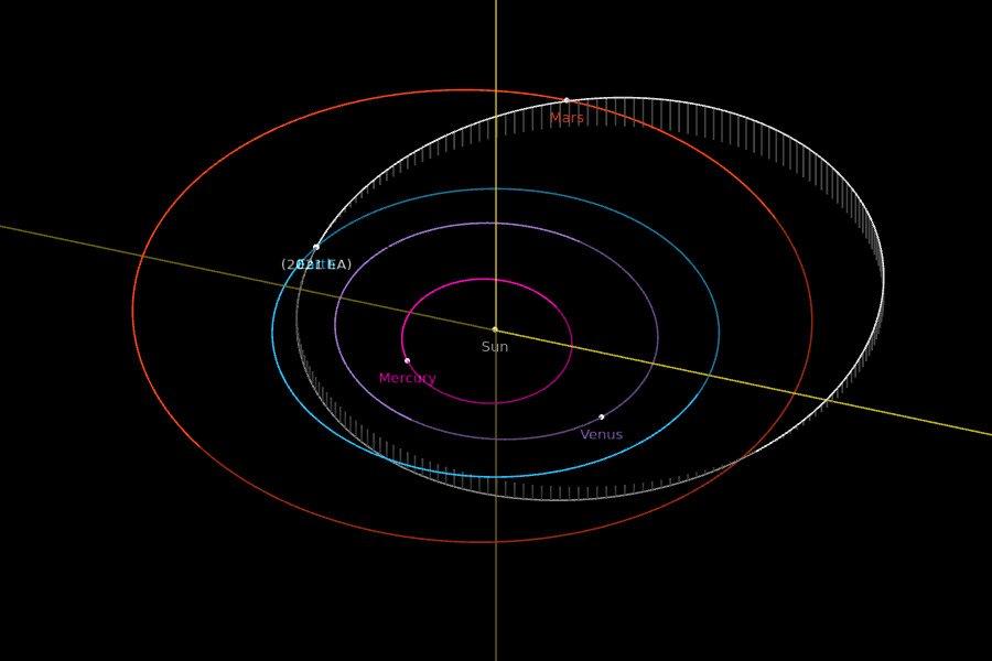 Orbita 2021 EA - pozycje obiektów na 3 marca 2021 / Credits - NASA, JPL