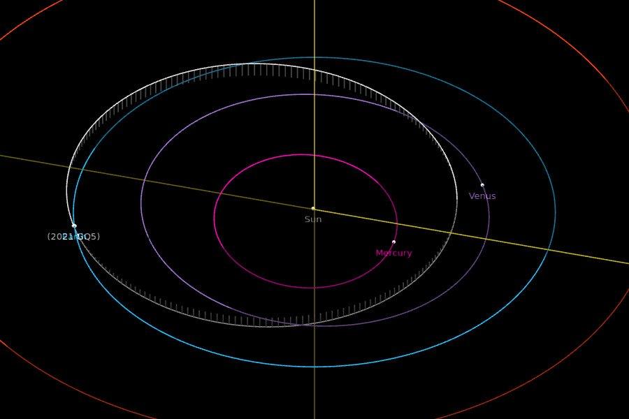 Orbita 2021 GQ5 - pozycje obiektów na 11 kwietnia 2021 / Credits - NASA, JPL