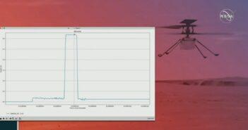 Dane z pierwszego lotu Ingenuity / Credits - NASA TV