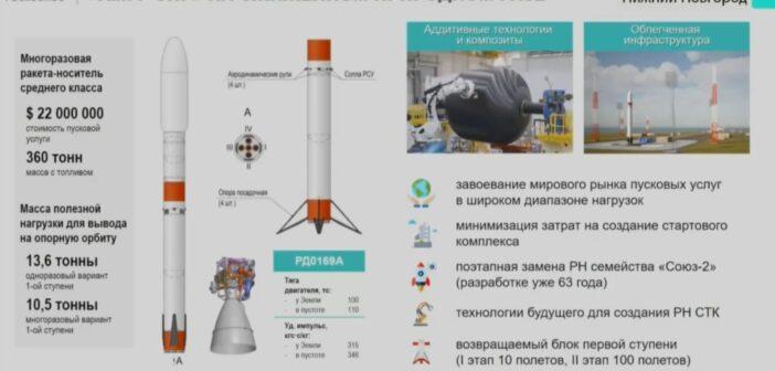 Trwają prace koncepcyjne nad rakietą Amur