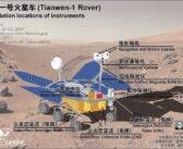 Tianwen-1: udane lądowanie Zhurong