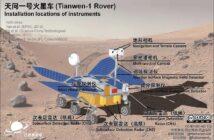 Łazik Zhurong, część misji Tianwen-1 / Credits - Memorian QN, haibaraemily