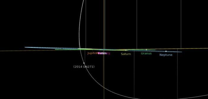 Zbliżenie w 2031 roku obiektu 2014 UN271 do peryhelium swojej orbity / Credits - NASA, JPL