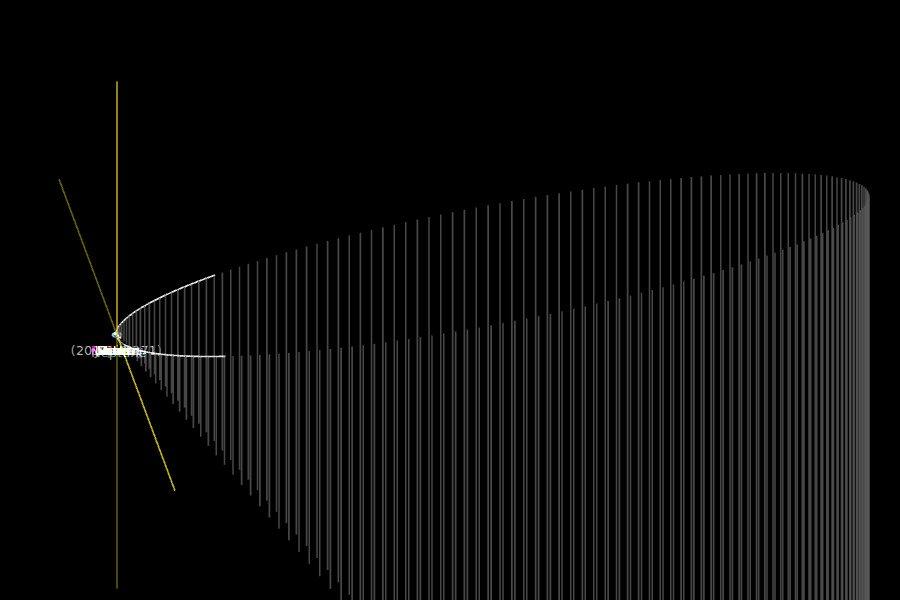 Spojrzenie (prawdopodobnie niezbyt precyzyjne) na całość aktualnej orbity 2014 UN271 / Credits - NASA, JPL