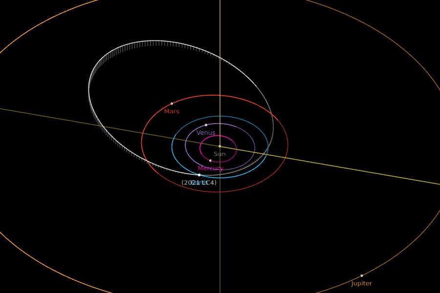 Orbita 2021 LC4 / Credits - NASA, JPL