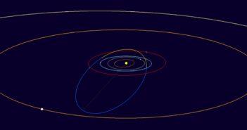 Orbita 2021 JY - orbita Ziemi zaznaczona jasnoniebieskim kolorem / Credits - MPC