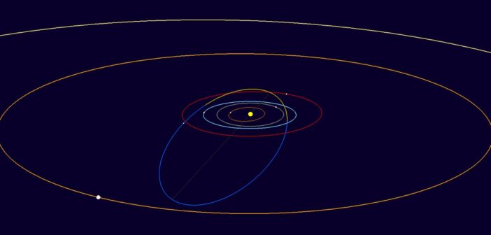 Planetoida 2021 JY – duży obiekt PHA