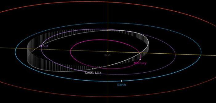 Orbita 2021 LJ4 / Credits - NASA, JPL